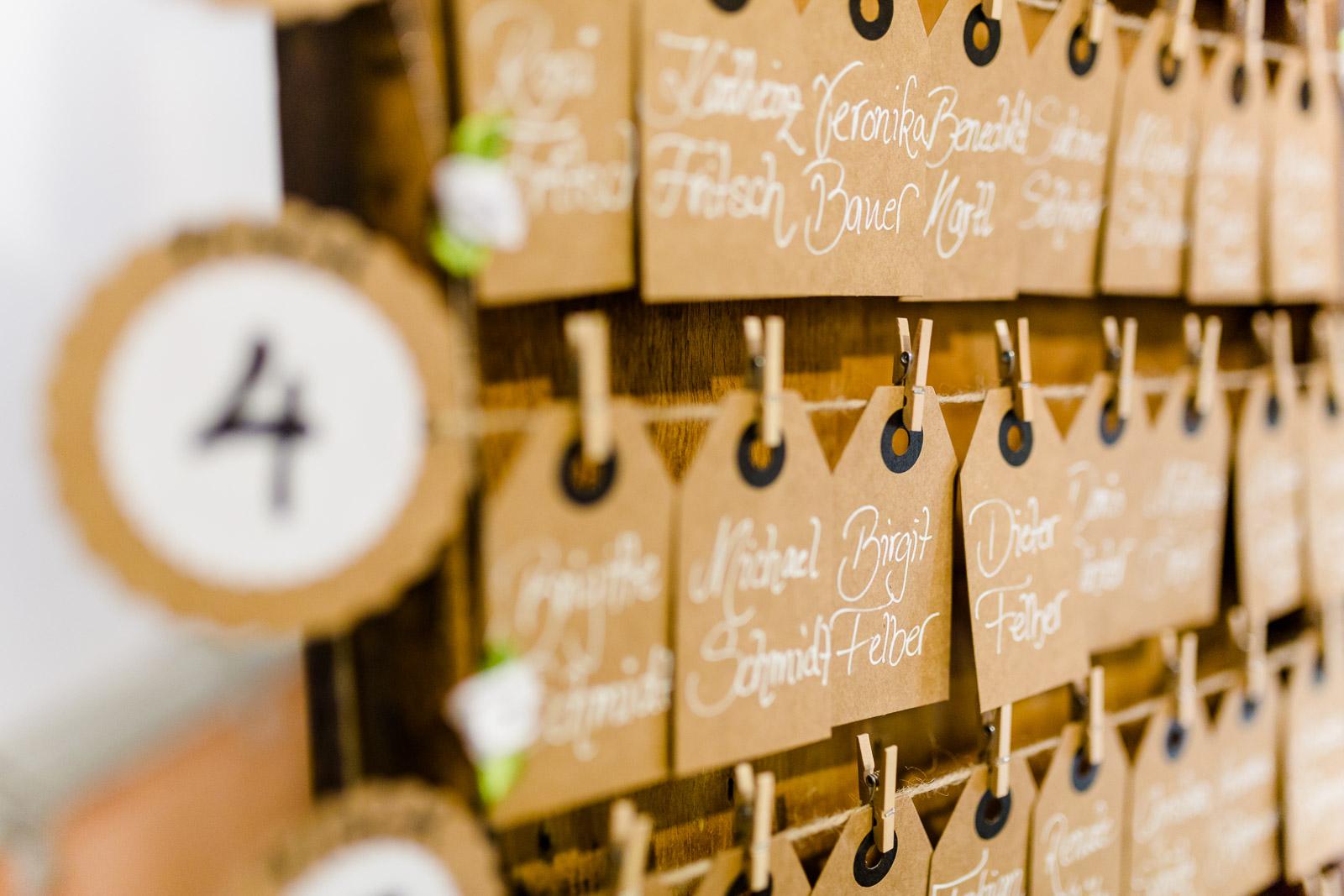 Hochzeit Posthotel Hofherr